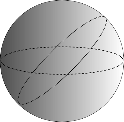 Spherical Space