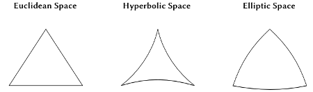 IMAGE(http://pmrb.net/blog/wp-content/uploads/2011/04/triangles_spaces.png)
